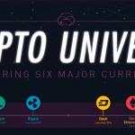 Infographic: De 6 grootste Cryptomunten in beeld.